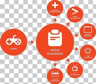 Brand Media Planning Advertising Marketing Plan Mass Media PNG