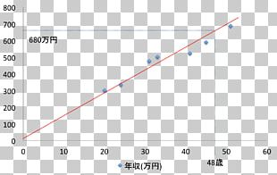 Regression Analysis Machine Learning Function Scatter Plot Linear Regression PNG