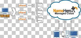 CPanel Cloud Computing Reseller Web Hosting Web Hosting Service Virtual Private Server PNG