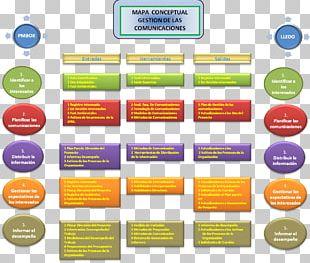 Project Management Body Of Knowledge Communication Gestión De La Comunicación Empresarial Organization PNG