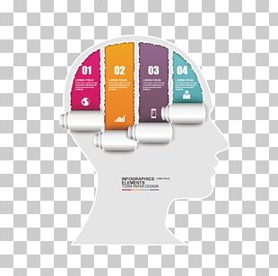 Infographic Brain Chart PNG
