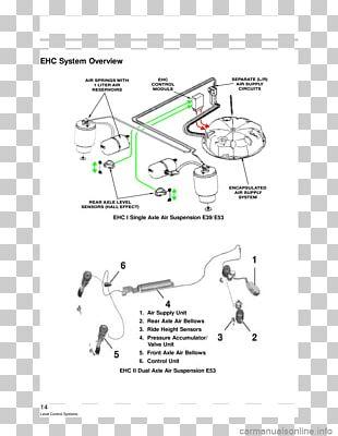 BMW 5 Series BMW X5 Car Wiring Diagram PNG