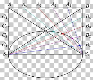 Ellipse Conic Section Hyperbola Triangle PNG
