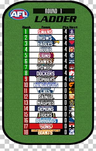 Game Victorian Football League Technology PNG