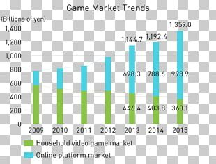 Video Game Video On Demand Market Subscription-Video-on-Demand PNG