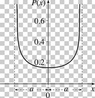 Quantum Harmonic Oscillator Probability Density Function Oscillation Quantum Mechanics PNG