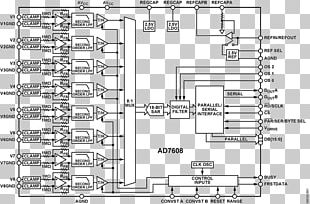 Analog-to-digital Converter 16-bit Communication Channel Data Acquisition PNG