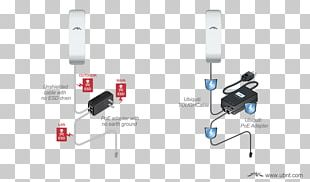 Ubiquiti Networks Electrical Cable Computer Network Wireless Access Points PNG