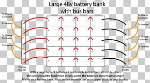 Wiring Diagram Electrical Wires & Cable Drawing Busbar PNG
