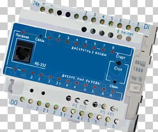 Programmable Logic Controllers CODESYS Computer Software Aries System PNG