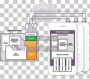 Spring Framework Model–view–controller Software Framework JavaServer Pages Java Persistence API PNG