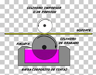 Rotogravure Printing Engraving Ink Chalcography PNG