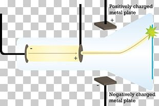 Cathode Ray Tube Plum Pudding Model Atom PNG
