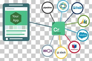 Web Service Web Application Application Programming Interface Web API Customer Relationship Management PNG