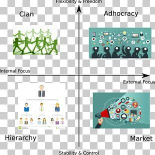 Flat Organization Hierarchy Adhocracy Empresa PNG