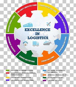 Logistics & Supply Chain Management Reverse Logistics PNG
