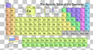 Periodic Table Chemical Element Atomic Number Atomic Mass PNG