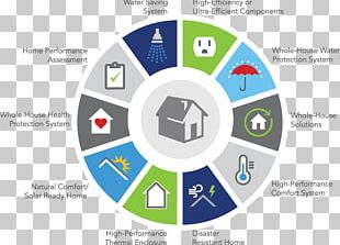 Cyclone Winston Fiji Chart Diagram Infographic PNG