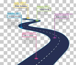 Infographic Technology Roadmap Timeline Presentation Chart PNG