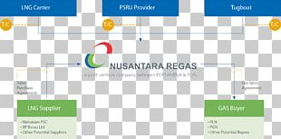 Nusantara Regas. PT Business Model Organization Joint-stock Company PNG