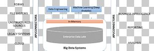 Data Lake Big Data Native And Foreign Format Apache Hadoop PNG