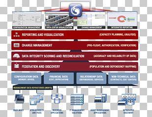 Web Page Display Advertising Organization Online Advertising PNG