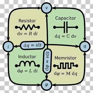 Electrical Engineering Memristor Electricity Lead Electrical Network PNG