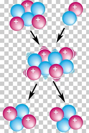 Nuclear Reaction Nuclear Power Atomic Nucleus Nuclear Physics Chemical Reaction PNG