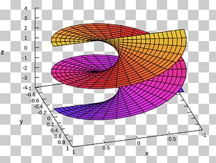 Helicoid Ruled Surface Mathematics Minimal Surface PNG