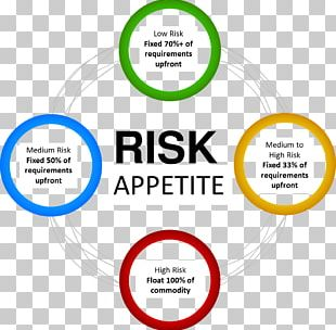 Risk Management Plan IT Risk Management PNG