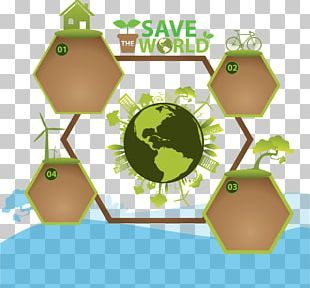 Environmental Protection Green Ecology PNG