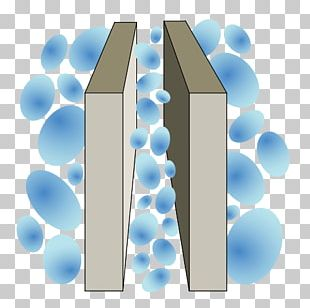 Virtual Particle Vacuum Casimir Effect Quantum Mechanics PNG