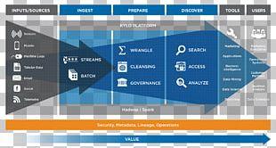 Data Lake Computer Software Big Data Analytics PNG