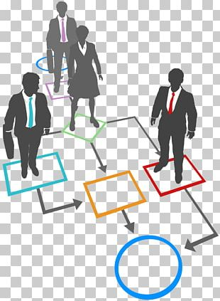 Business Process Management Business Process Mapping PNG