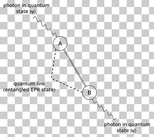 Quantum Teleportation Quantum Mechanics Quantum Technology PNG