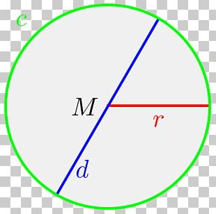 Area Of A Circle Radius Diameter Circumference PNG