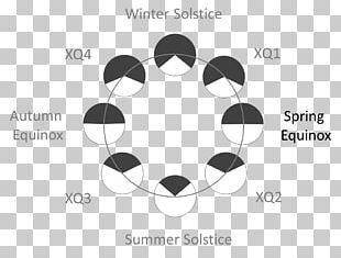 Summer Solstice Equinox June Solstice Time PNG