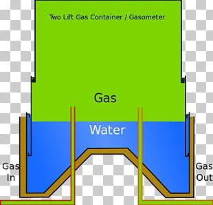 Gas Holder Natural Gas Coal Gas Liquefied Petroleum Gas PNG