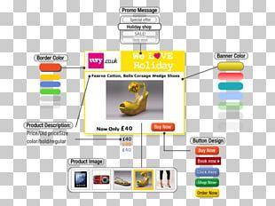 Dynamic Creative Optimization Display Advertising Web Banner Mathematical Optimization PNG