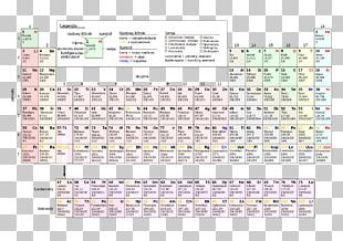 Periodic Table Chemistry Chemical Element Science PNG