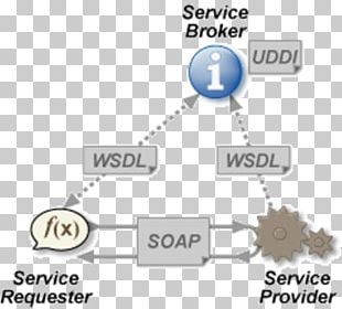 Web Service Web Application Internet PNG