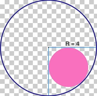 Circle Inscribed Figure Area Geometry Shape PNG