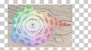 Your Family Tree Genealogy History PNG