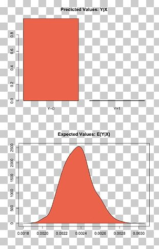 Applied Logistic Regression Analysis Statistics Logistic Function PNG