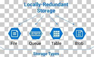 Microsoft Azure Binary Large Object Redundancy Queue Data PNG
