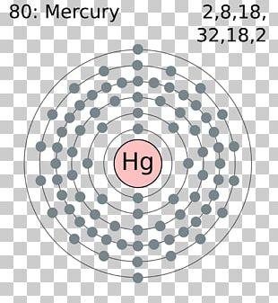 Bohr Model Atomic Number Thorium Periodic Table PNG