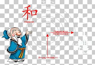 History Of China Three Character Classic Chinese Characters PNG