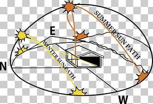 Australia Sun Path Solar Energy Solar Power Solar Panels PNG