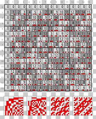 Multiplication Table Transistor Electronic Circuit Electronic Component PNG
