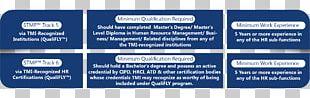 Talent Management Human Resource Management Organization Consultant PNG